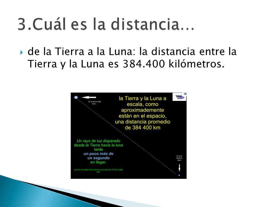 de la Tierra a la Luna: la distancia entre la Tierra y la Luna es 384.400 kilómetros.