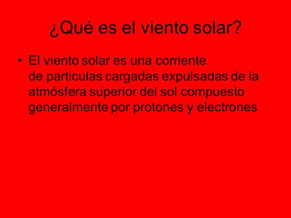 ¿Qué es el viento solar.