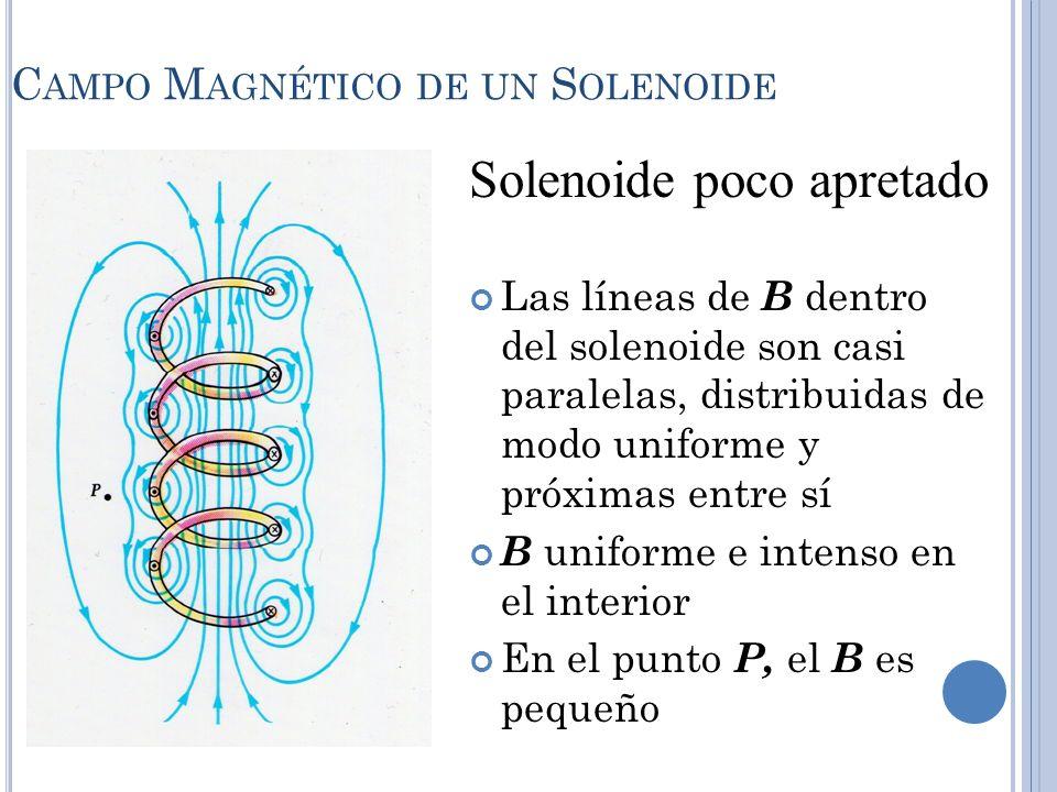 C AMPO M AGNÉTICO DE UN S OLENOIDE Las líneas de B dentro del solenoide son casi paralelas, distribuidas de modo uniforme y próximas entre sí B unifor