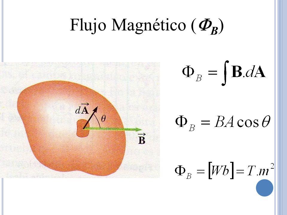 Flujo Magnético ( B )