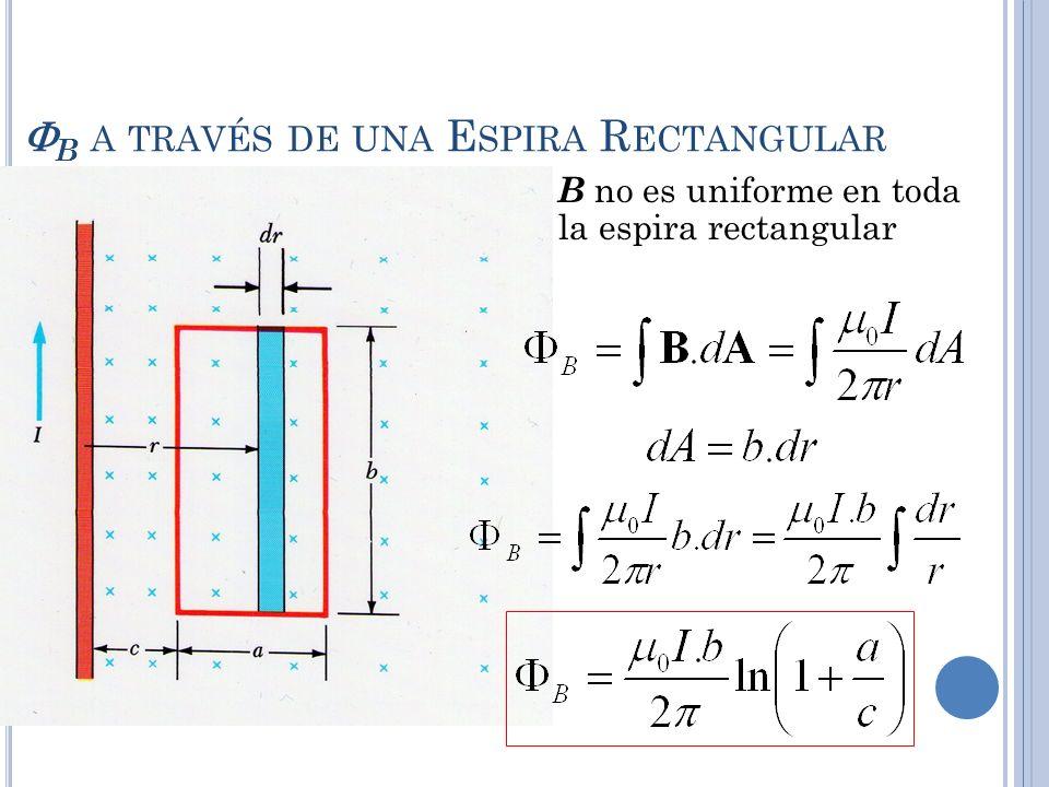 B A TRAVÉS DE UNA E SPIRA R ECTANGULAR B no es uniforme en toda la espira rectangular