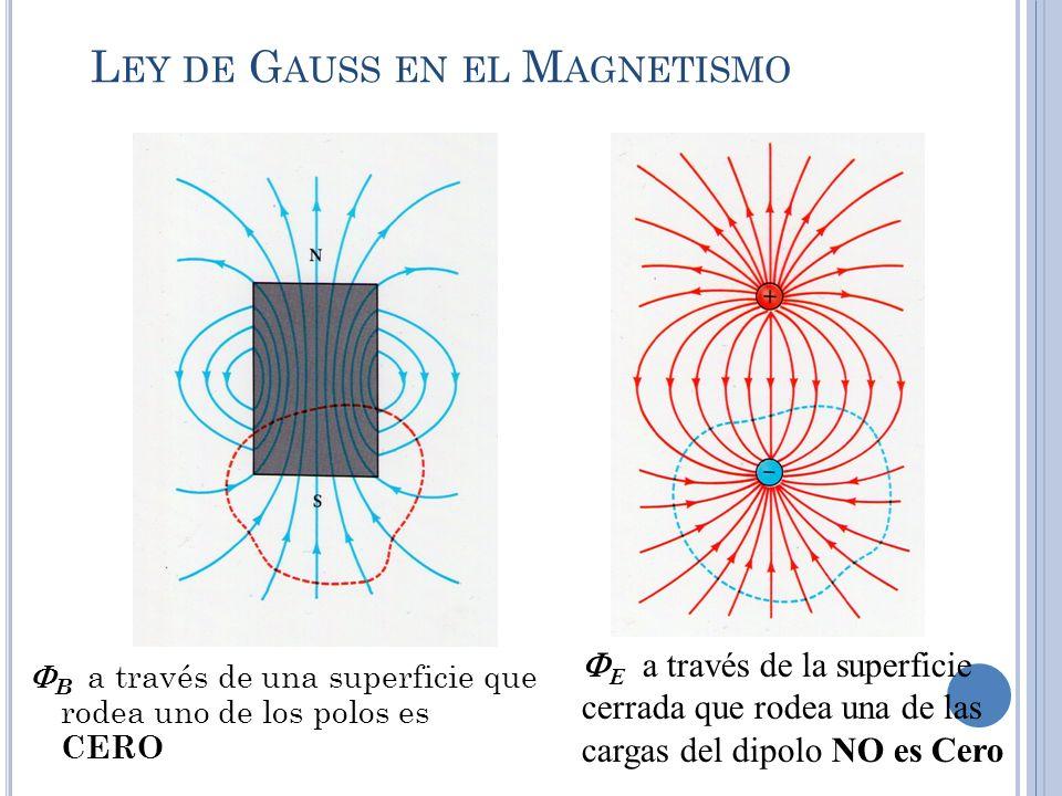 L EY DE G AUSS EN EL M AGNETISMO B a través de una superficie que rodea uno de los polos es CERO E a través de la superficie cerrada que rodea una de