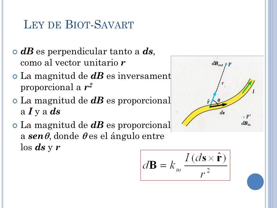L EY DE B IOT -S AVART dB es perpendicular tanto a ds, como al vector unitario r La magnitud de dB es inversamente proporcional a r 2 La magnitud de d