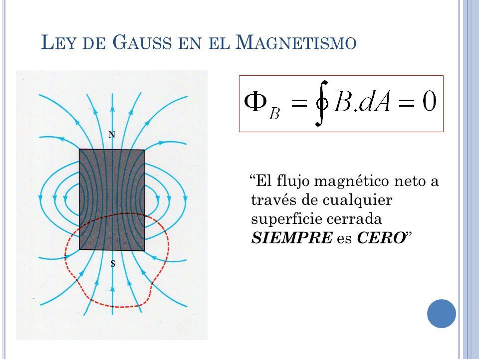 L EY DE G AUSS EN EL M AGNETISMO El flujo magnético neto a través de cualquier superficie cerrada SIEMPRE es CERO