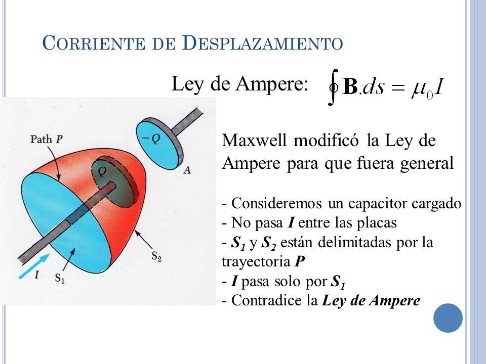 C ORRIENTE DE D ESPLAZAMIENTO Ley de Ampere: Maxwell modificó la Ley de Ampere para que fuera general - Consideremos un capacitor cargado - No pasa I