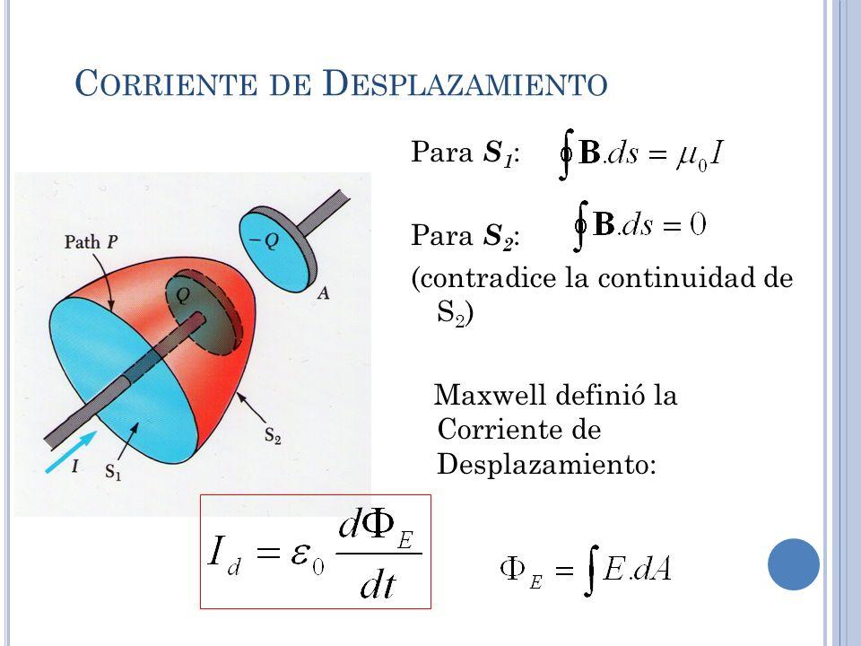 C ORRIENTE DE D ESPLAZAMIENTO Para S 1 : Para S 2 : (contradice la continuidad de S 2 ) Maxwell definió la Corriente de Desplazamiento: