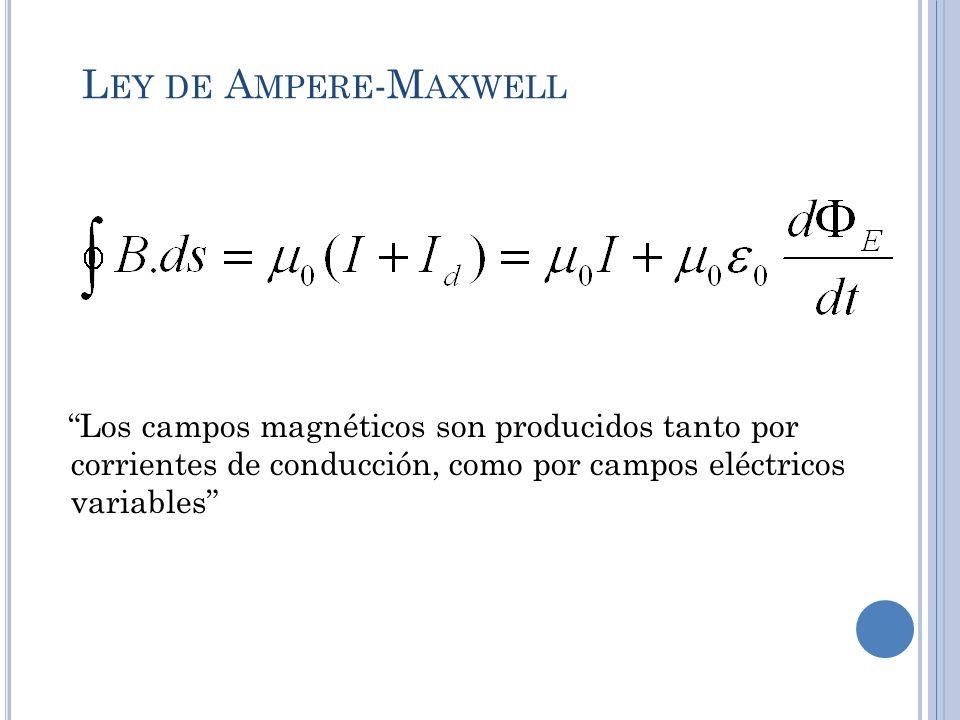 L EY DE A MPERE -M AXWELL Los campos magnéticos son producidos tanto por corrientes de conducción, como por campos eléctricos variables