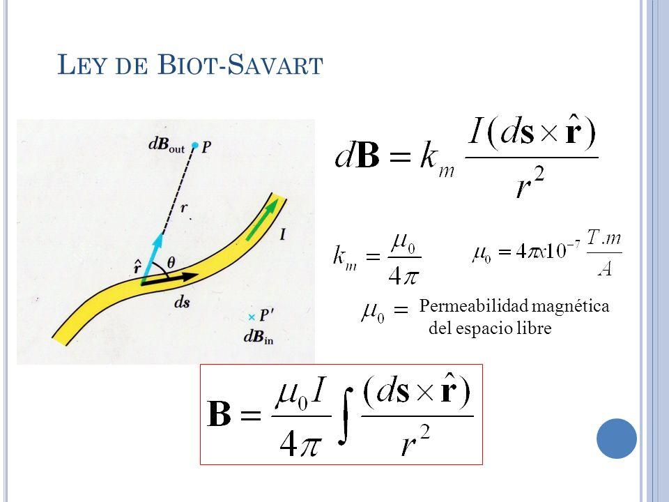 L EY DE B IOT -S AVART Permeabilidad magnética del espacio libre