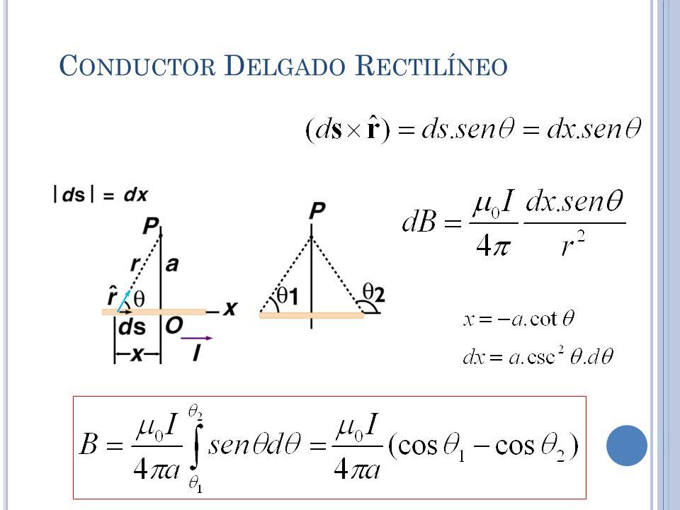 C ONDUCTOR D ELGADO R ECTILÍNEO