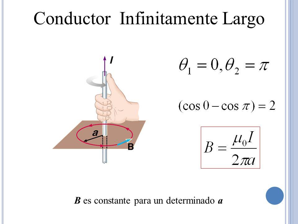 Conductor Infinitamente Largo B es constante para un determinado a