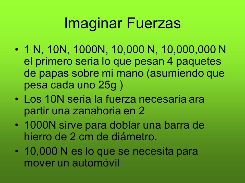 Imaginar Fuerzas 1 N, 10N, 1000N, 10,000 N, 10,000,000 N el primero seria lo que pesan 4 paquetes de papas sobre mi mano (asumiendo que pesa cada uno