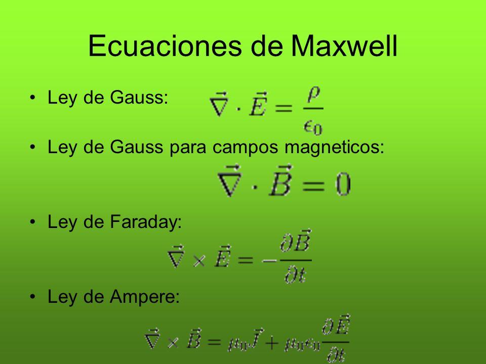 Ecuaciones de Maxwell Ley de Gauss: Ley de Gauss para campos magneticos: Ley de Faraday: Ley de Ampere: