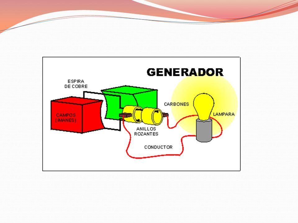 FUERZA ELECTROMOTRIZ DE UN GENERADOR Una característica de cada generador es su fuerza electromotriz (F.E.M.), simbolizada por la letra griega épsilon (ε), y definida como el trabajo que el generador realiza para pasar la unidad de carga positiva del polo negativo al positivo por el interior del generador
