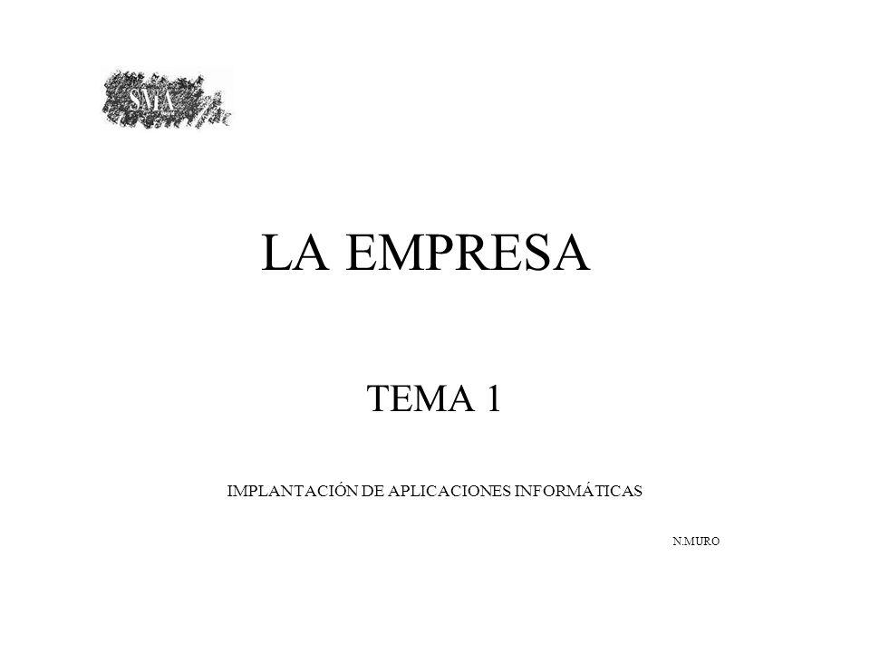 LA EMPRESA TEMA 1 IMPLANTACIÓN DE APLICACIONES INFORMÁTICAS N.MURO