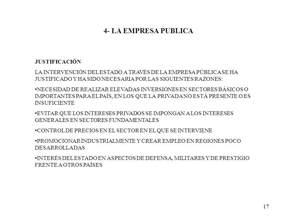 17 4- LA EMPRESA PUBLICA JUSTIFICACIÓN LA INTERVENCIÓN DEL ESTADO A TRAVÉS DE LA EMPRESA PÚBLICA SE HA JUSTIFICADO Y HA SIDO NECESARIA POR LAS SIGUIEN