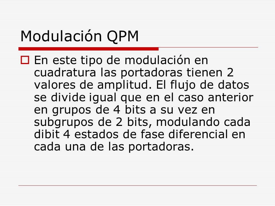 Modulación QPM En este tipo de modulación en cuadratura las portadoras tienen 2 valores de amplitud. El flujo de datos se divide igual que en el caso