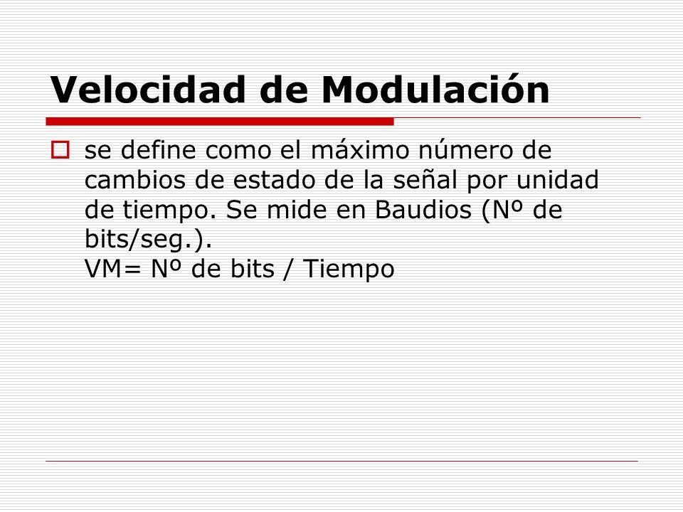 Velocidad de Modulación se define como el máximo número de cambios de estado de la señal por unidad de tiempo. Se mide en Baudios (Nº de bits/seg.). V