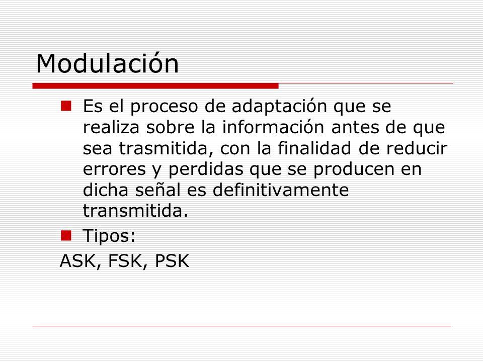Modulación Es el proceso de adaptación que se realiza sobre la información antes de que sea trasmitida, con la finalidad de reducir errores y perdidas