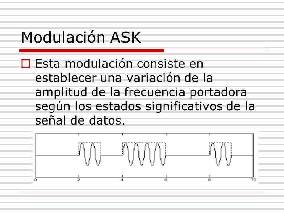 Modulación ASK Esta modulación consiste en establecer una variación de la amplitud de la frecuencia portadora según los estados significativos de la s