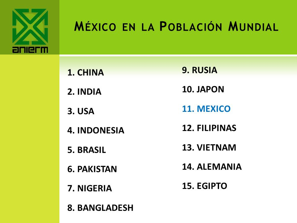 M ÉXICO EN LA P OBLACIÓN M UNDIAL 1. CHINA 2. INDIA 3. USA 4. INDONESIA 5. BRASIL 6. PAKISTAN 7. NIGERIA 8. BANGLADESH 9. RUSIA 10. JAPON 11. MEXICO 1