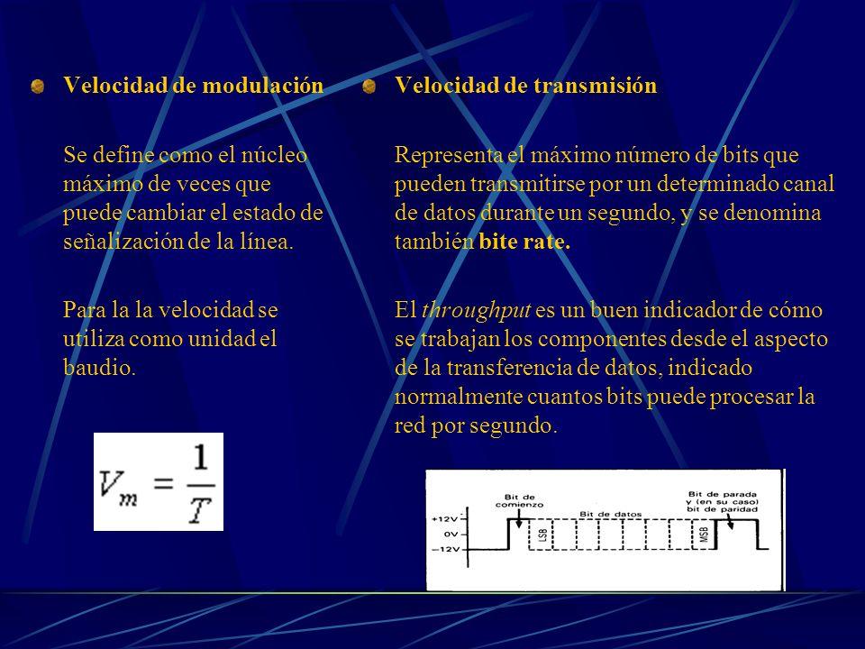 Velocidad de modulación Se define como el núcleo máximo de veces que puede cambiar el estado de señalización de la línea. Para la la velocidad se util
