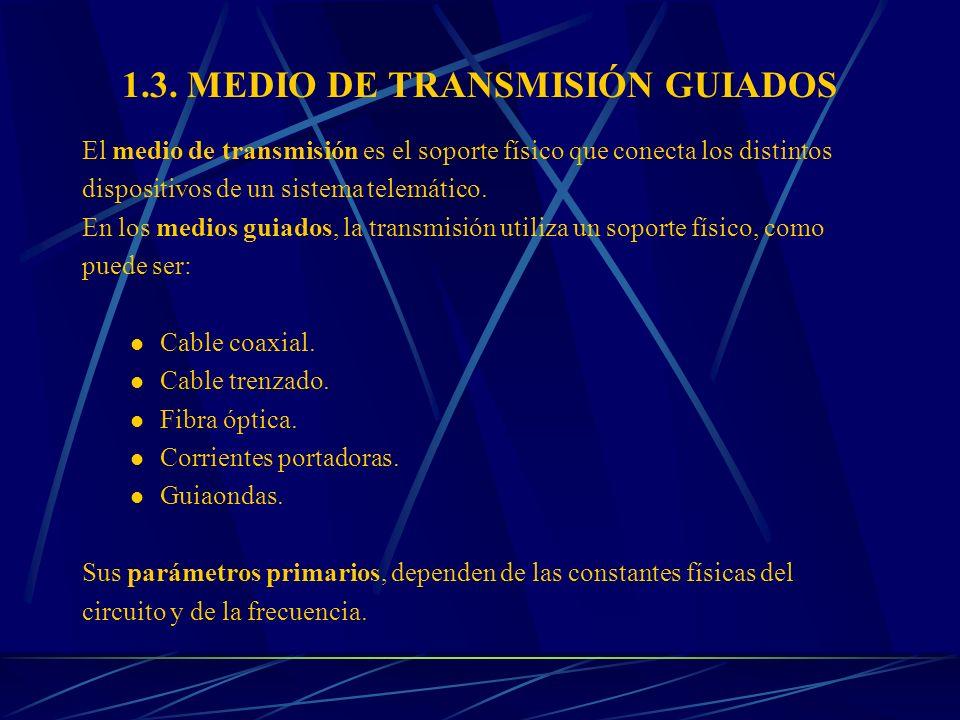 1.3. MEDIO DE TRANSMISIÓN GUIADOS El medio de transmisión es el soporte físico que conecta los distintos dispositivos de un sistema telemático. En los