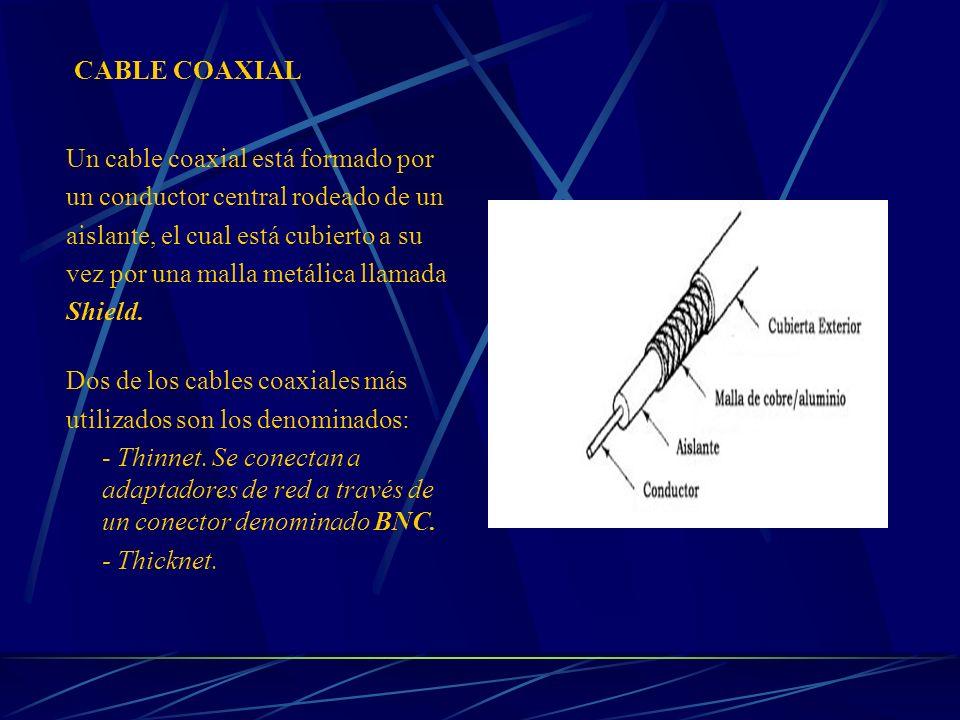 CABLE COAXIAL Un cable coaxial está formado por un conductor central rodeado de un aislante, el cual está cubierto a su vez por una malla metálica lla