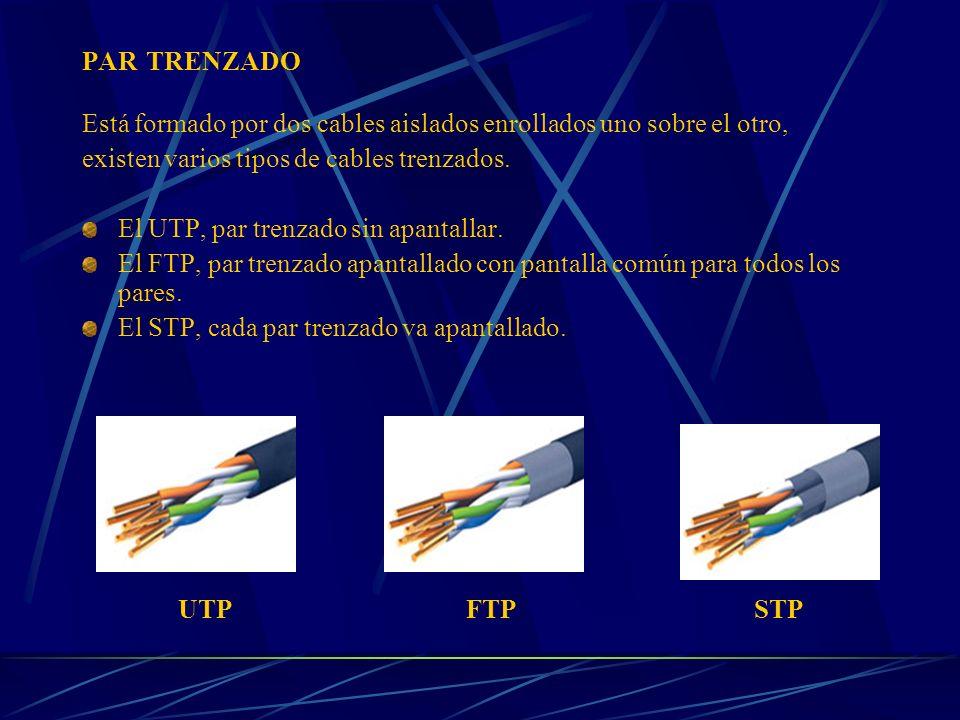 PAR TRENZADO Está formado por dos cables aislados enrollados uno sobre el otro, existen varios tipos de cables trenzados. El UTP, par trenzado sin apa