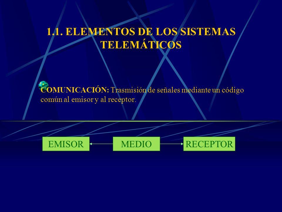 1.1. ELEMENTOS DE LOS SISTEMAS TELEMÁTICOS COMUNICACIÓN: Trasmisión de señales mediante un código común al emisor y al receptor. EMISORRECEPTORMEDIO