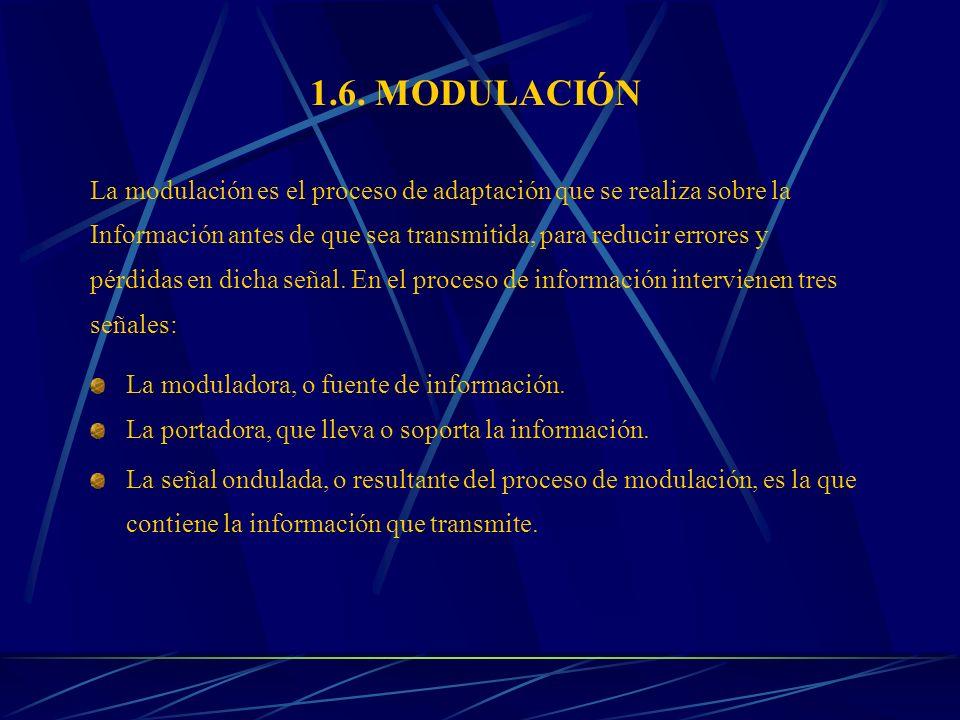 1.6. MODULACIÓN La modulación es el proceso de adaptación que se realiza sobre la Información antes de que sea transmitida, para reducir errores y pér