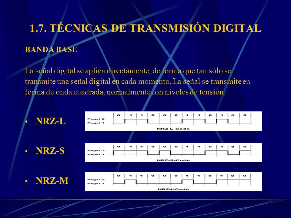 1.7. TÉCNICAS DE TRANSMISIÓN DIGITAL BANDA BASE La señal digital se aplica directamente, de forma que tan sólo se transmite una señal digital en cada
