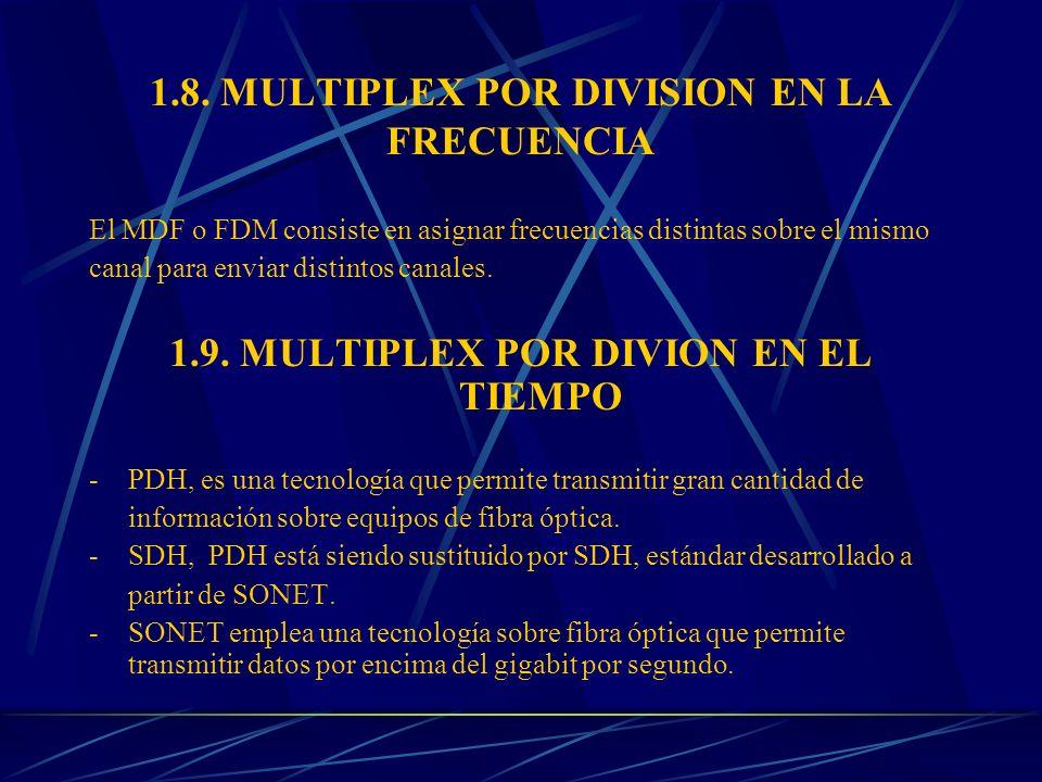 1.8. MULTIPLEX POR DIVISION EN LA FRECUENCIA El MDF o FDM consiste en asignar frecuencias distintas sobre el mismo canal para enviar distintos canales