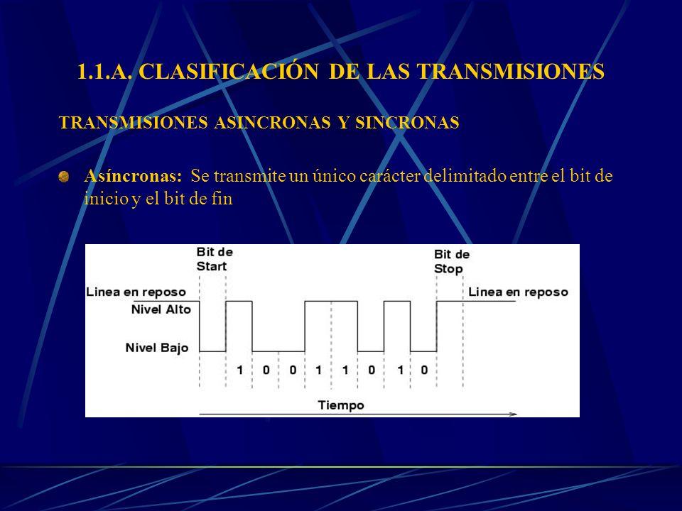 1.1.A. CLASIFICACIÓN DE LAS TRANSMISIONES TRANSMISIONES ASINCRONAS Y SINCRONAS Asíncronas: Se transmite un único carácter delimitado entre el bit de i
