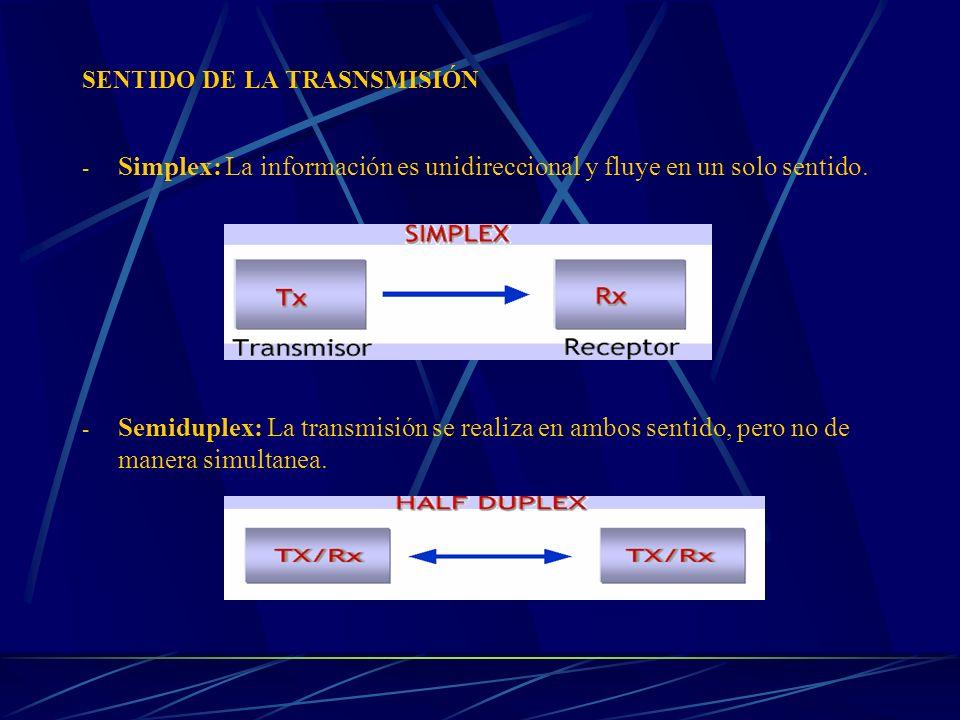 SENTIDO DE LA TRASNSMISIÓN - Simplex: La información es unidireccional y fluye en un solo sentido. - Semiduplex: La transmisión se realiza en ambos se