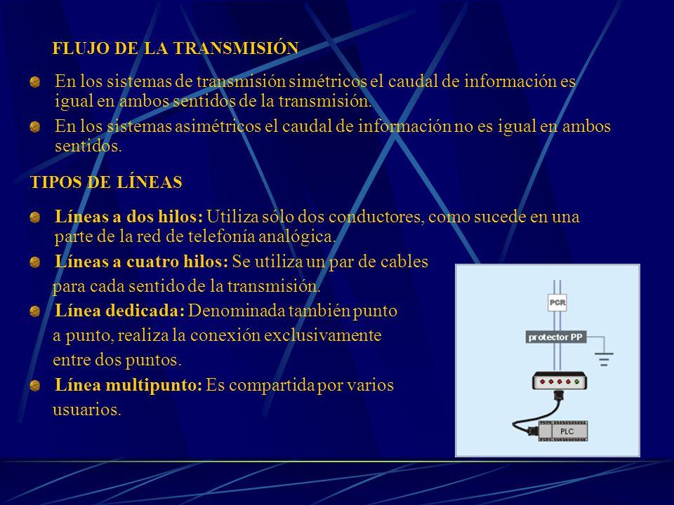 FLUJO DE LA TRANSMISIÓN En los sistemas de transmisión simétricos el caudal de información es igual en ambos sentidos de la transmisión. En los sistem