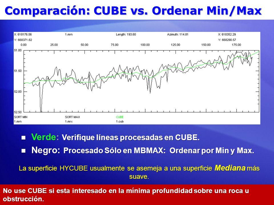 Comparación: CUBE vs. Ordenar Min/Max Verde: Verifique líneas procesadas en CUBE. Verde: Verifique líneas procesadas en CUBE. Negro: Procesado Sólo en