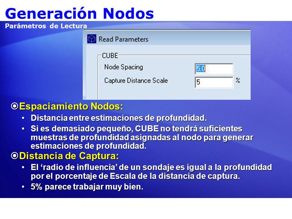 Generación Nodos Parámetros de Lectura Espaciamiento Nodos: Espaciamiento Nodos: Distancia entre estimaciones de profundidad.Distancia entre estimacio