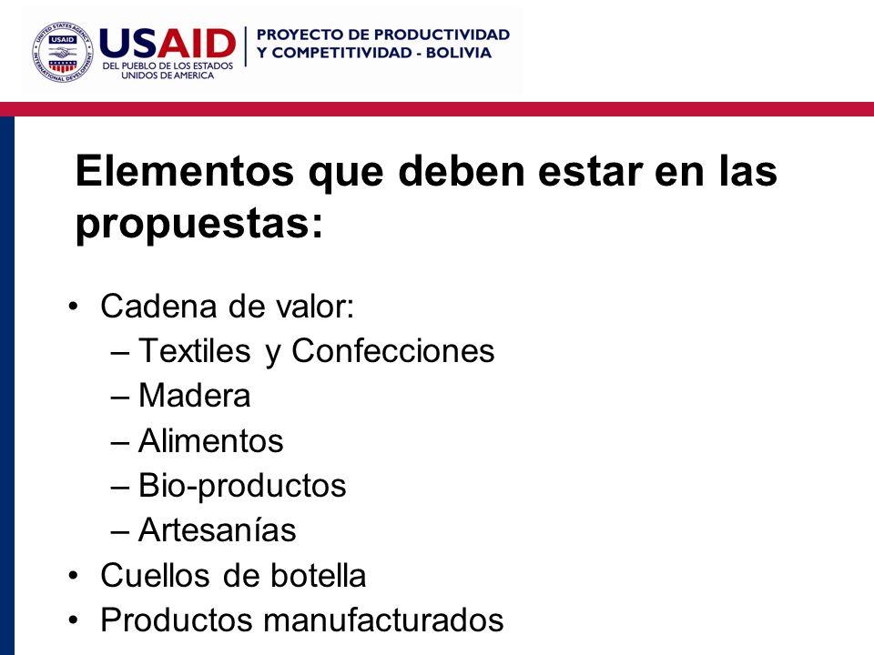 Elementos que deben estar en las propuestas: Cadena de valor: –Textiles y Confecciones –Madera –Alimentos –Bio-productos –Artesanías Cuellos de botella Productos manufacturados