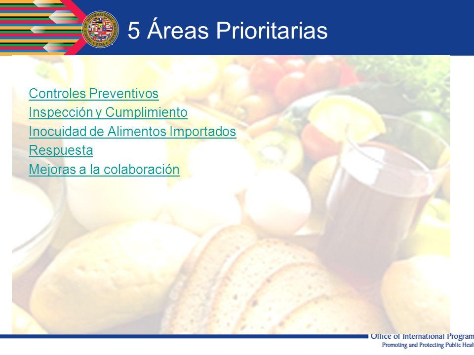 5 Áreas Prioritarias Controles Preventivos Inspección y Cumplimiento Inocuidad de Alimentos Importados Respuesta Mejoras a la colaboración