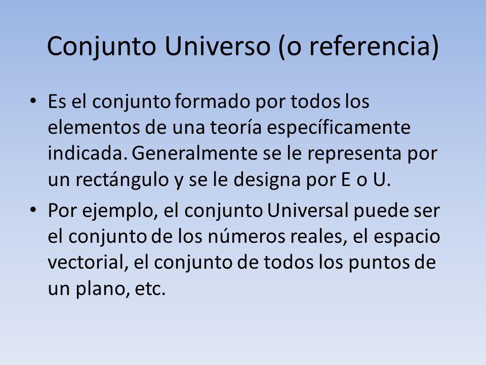 Conjunto Universo (o referencia) Es el conjunto formado por todos los elementos de una teoría específicamente indicada. Generalmente se le representa