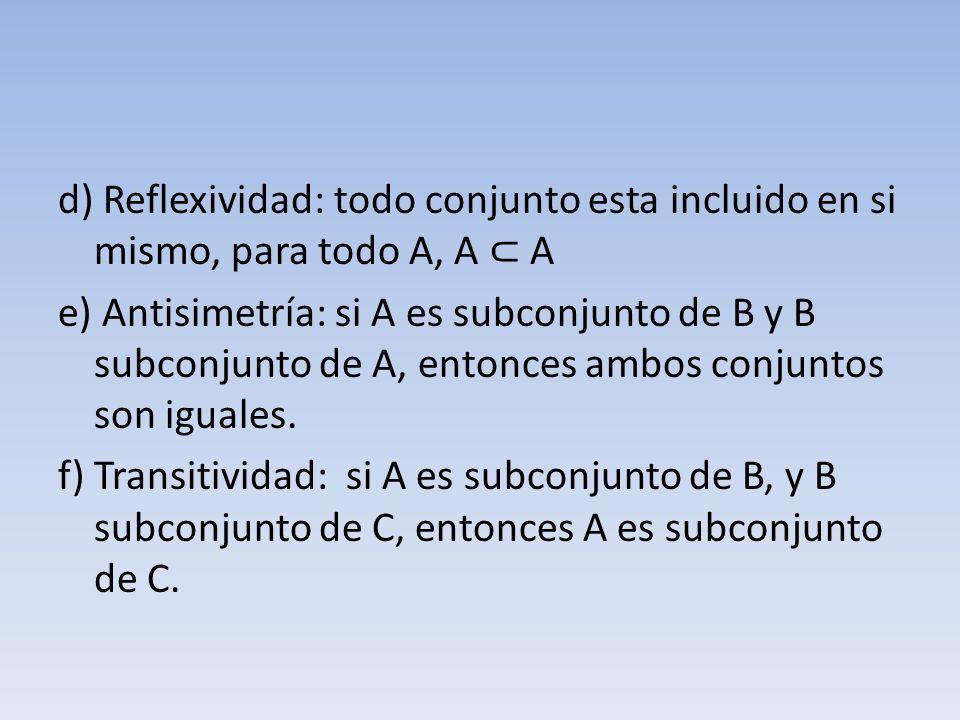 d) Reflexividad: todo conjunto esta incluido en si mismo, para todo A, A A e) Antisimetría: si A es subconjunto de B y B subconjunto de A, entonces am