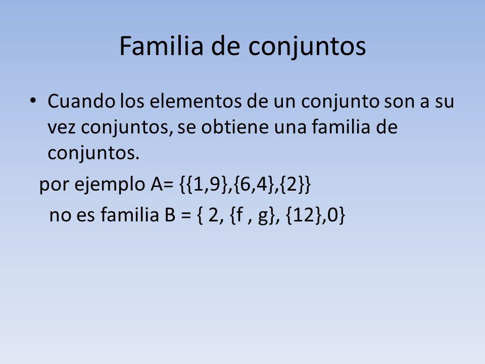 Familia de conjuntos Cuando los elementos de un conjunto son a su vez conjuntos, se obtiene una familia de conjuntos. por ejemplo A= {{1,9},{6,4},{2}}