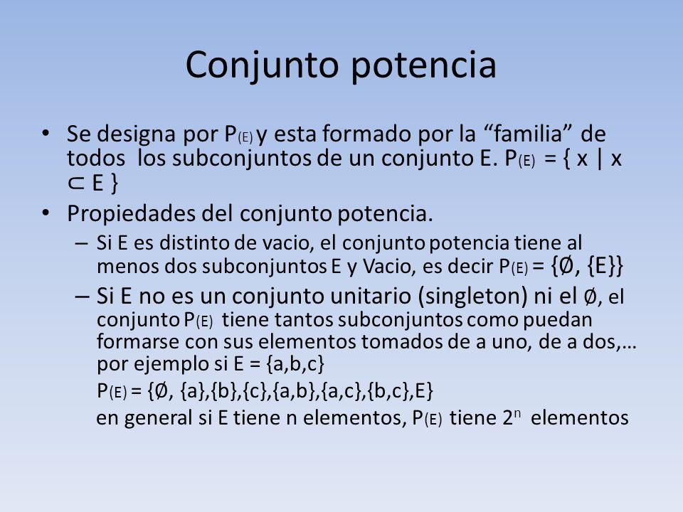 Conjunto potencia Se designa por P (E) y esta formado por la familia de todos los subconjuntos de un conjunto E. P (E) = { x | x E } Propiedades del c