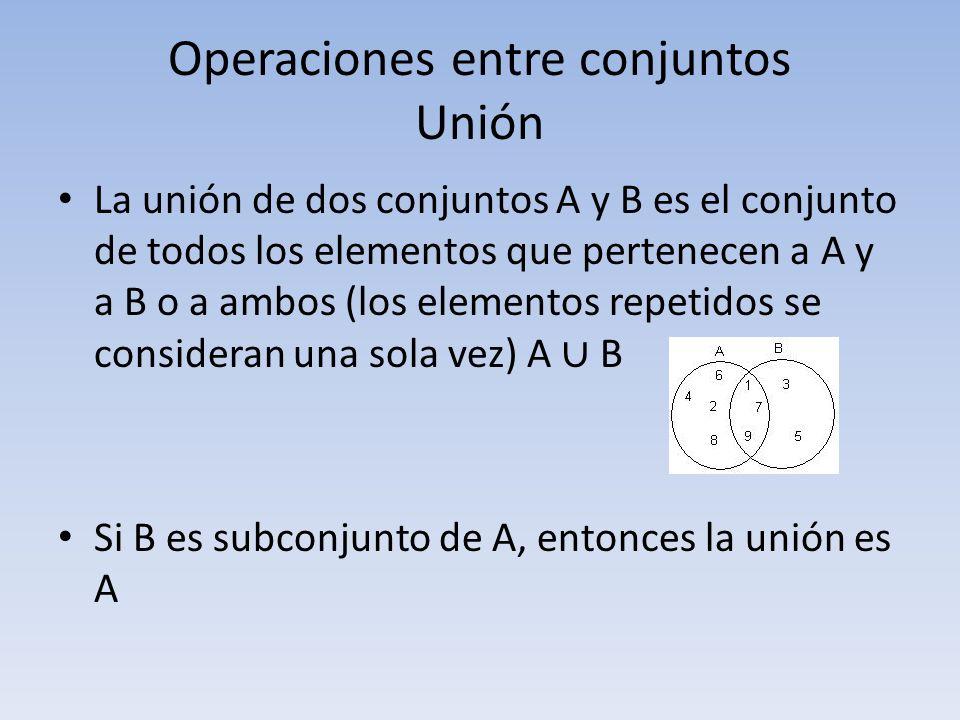 Operaciones entre conjuntos Unión La unión de dos conjuntos A y B es el conjunto de todos los elementos que pertenecen a A y a B o a ambos (los elemen