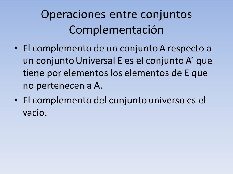 Operaciones entre conjuntos Complementación El complemento de un conjunto A respecto a un conjunto Universal E es el conjunto A que tiene por elemento