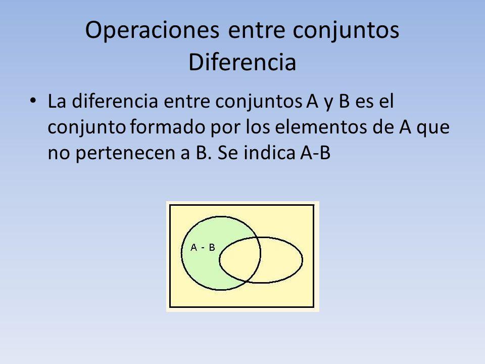 Operaciones entre conjuntos Diferencia La diferencia entre conjuntos A y B es el conjunto formado por los elementos de A que no pertenecen a B. Se ind