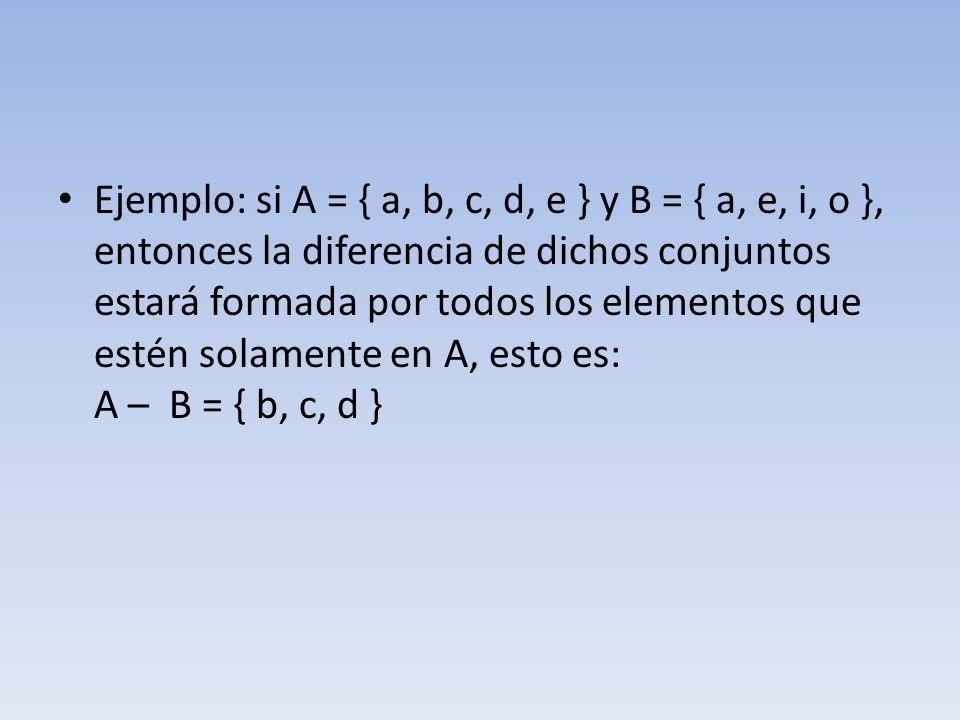 Ejemplo: si A = { a, b, c, d, e } y B = { a, e, i, o }, entonces la diferencia de dichos conjuntos estará formada por todos los elementos que estén so