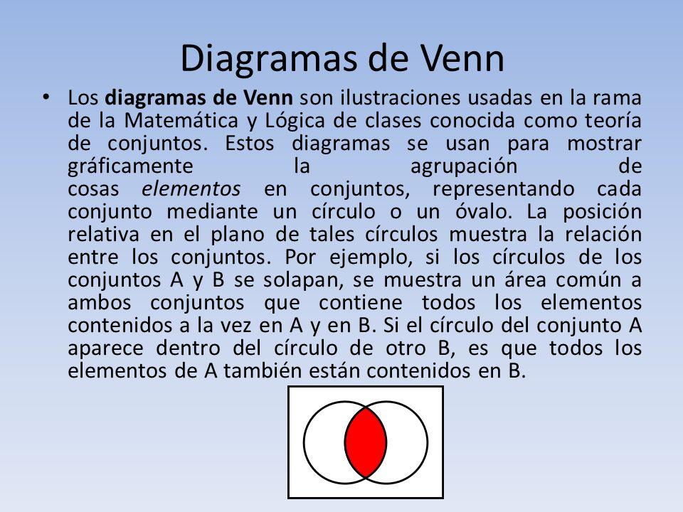 Diagramas de Venn Los diagramas de Venn son ilustraciones usadas en la rama de la Matemática y Lógica de clases conocida como teoría de conjuntos. Est
