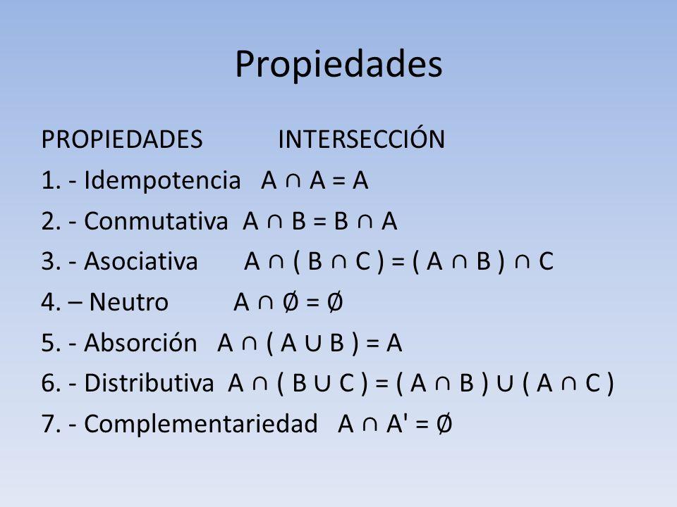 Propiedades PROPIEDADES INTERSECCIÓN 1. - Idempotencia A A = A 2. - Conmutativa A B = B A 3. - Asociativa A ( B C ) = ( A B ) C 4. – Neutro A = 5. - A