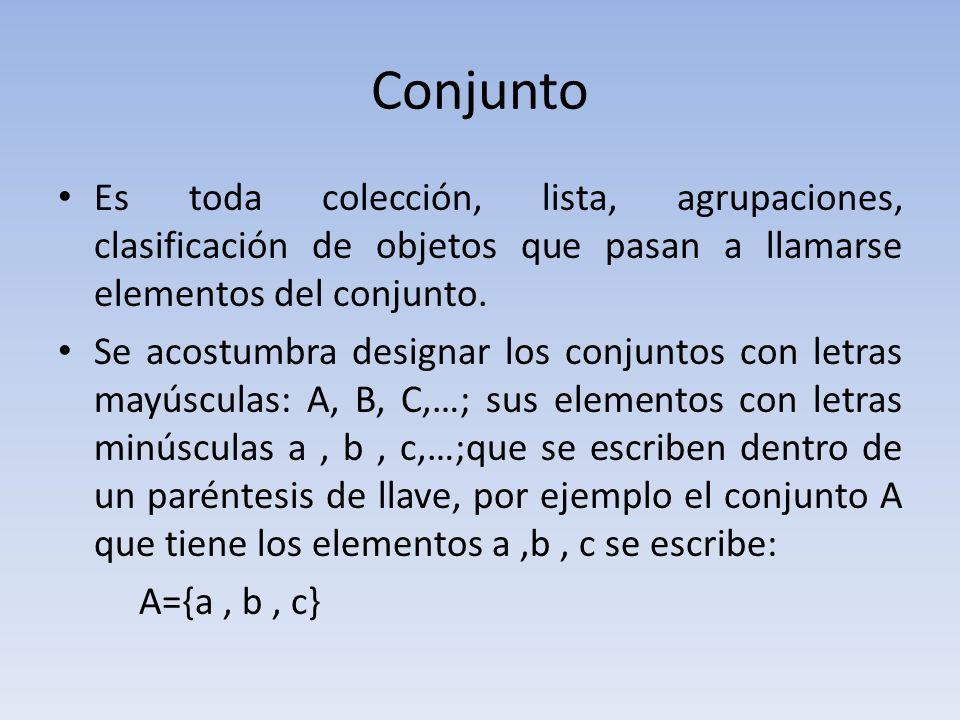 Conjunto Es toda colección, lista, agrupaciones, clasificación de objetos que pasan a llamarse elementos del conjunto. Se acostumbra designar los conj